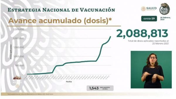 Vacunas aplicadas