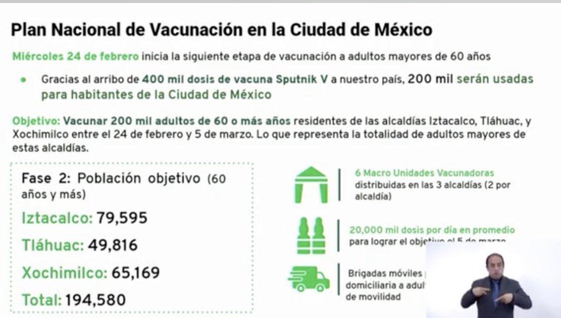 2da etapa Campaña De Vacunación.