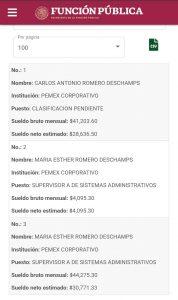 Ana Luisa Aguinaco Romero, ostenta la plaza de Coordinador Especialista D, por la que percibe $97,591.50