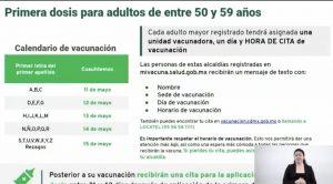 Ordende vacunación
