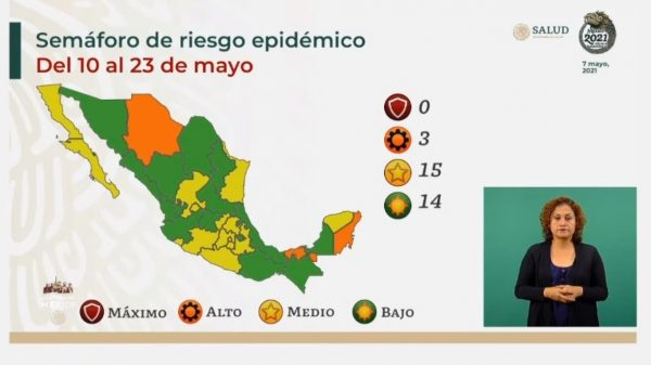 México sin estados en semáforo rojo